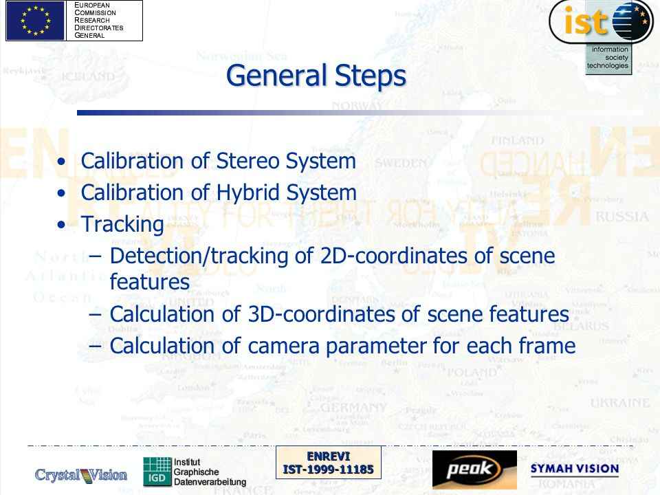 ENREVIIST-1999-11185 General Steps Calibration of Stereo System Calibration of Hybrid System Tracking –Detection/tracking of 2D-coordinates of scene features –Calculation of 3D-coordinates of scene features –Calculation of camera parameter for each frame