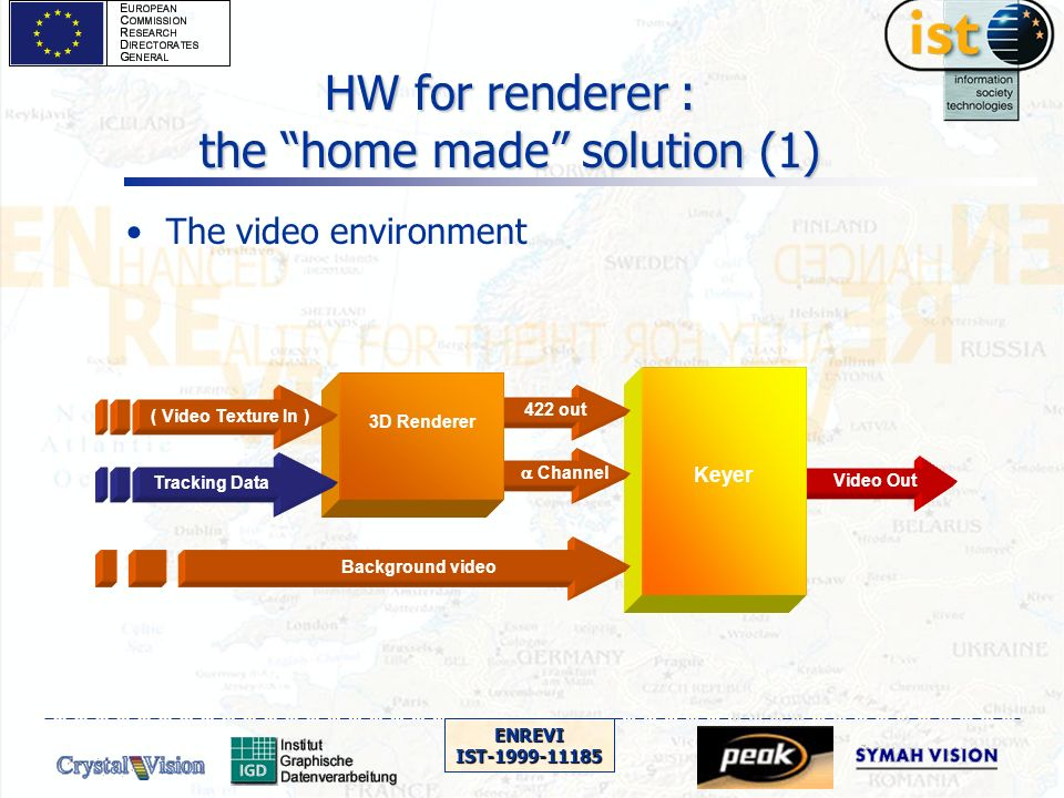 ENREVIIST-1999-11185 HW for renderer : the home made solution (1) The video environment Video Out Keyer Channel 422 out 3D Renderer Tracking Data ( Video Texture In ) Background video