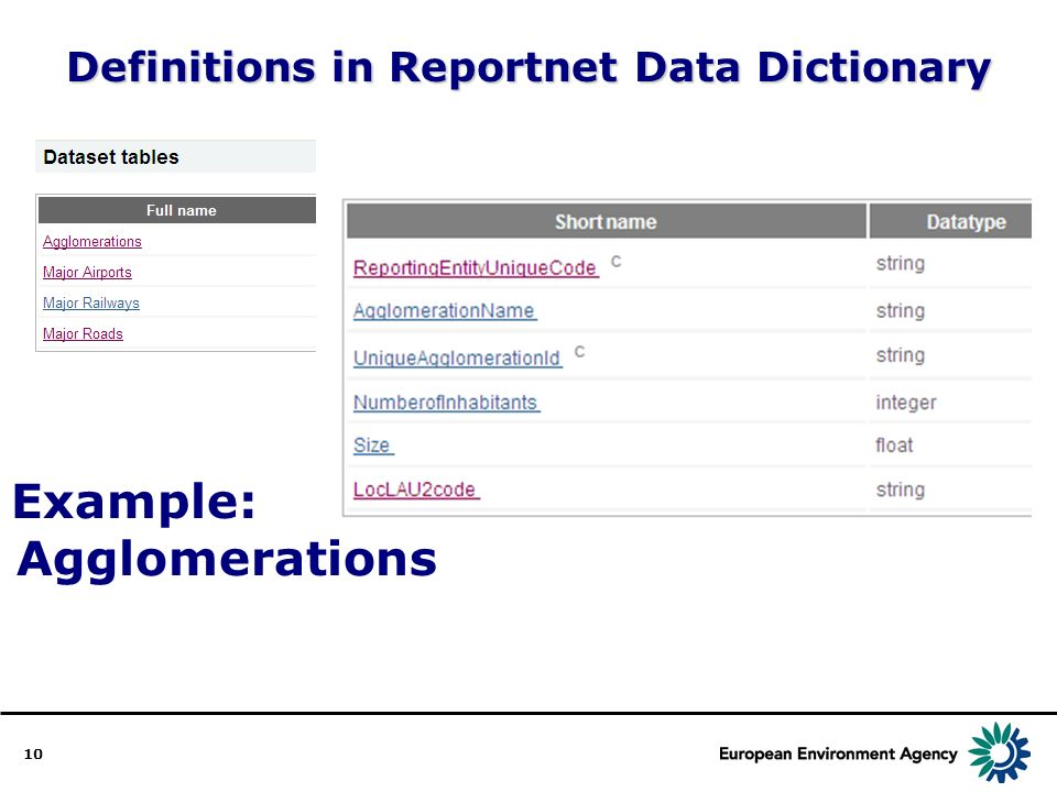 10 Definitions in Reportnet Data Dictionary Example: Agglomerations