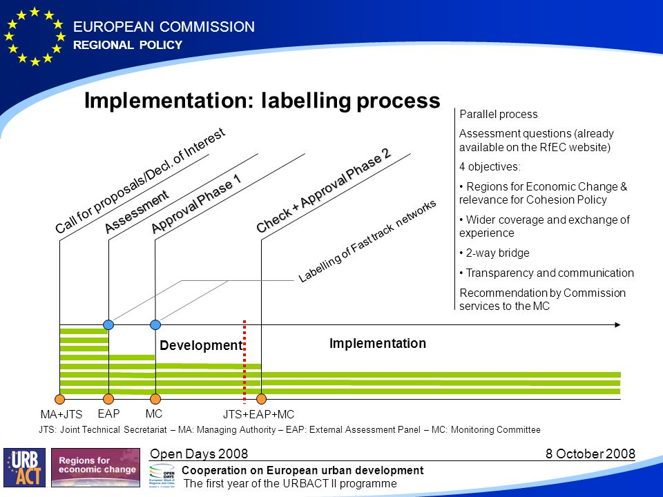 REGIONAL POLICY EUROPEAN COMMISSION Open Days October 2008 Cooperation on European urban development The first year of the URBACT II programme Implementation: labelling process Call for proposals/Decl.