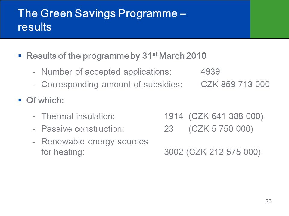 23 The Green Savings Programme – results Results of the programme by 31 st March 2010 ­Number of accepted applications:4939 ­Corresponding amount of subsidies:CZK 859 713 000 Of which: ­Thermal insulation:1914 (CZK 641 388 000) ­Passive construction:23(CZK 5 750 000) ­Renewable energy sources for heating: 3002 (CZK 212 575 000)