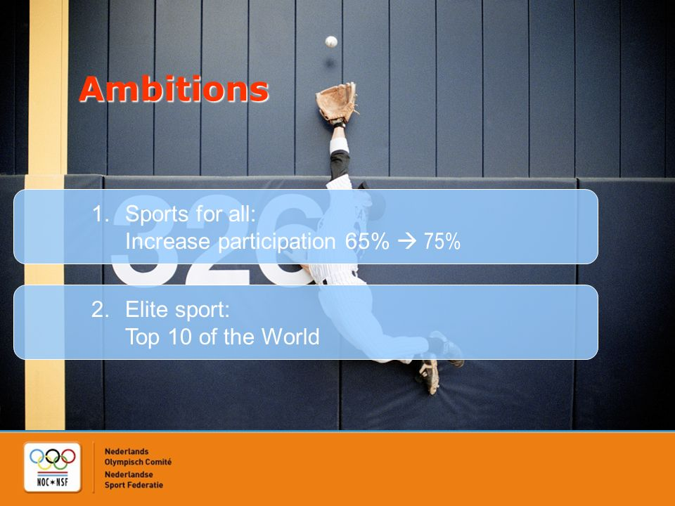 Ambitions 1.Sports for all: Increase participation 65% 75% 2.Elite sport: Top 10 of the World