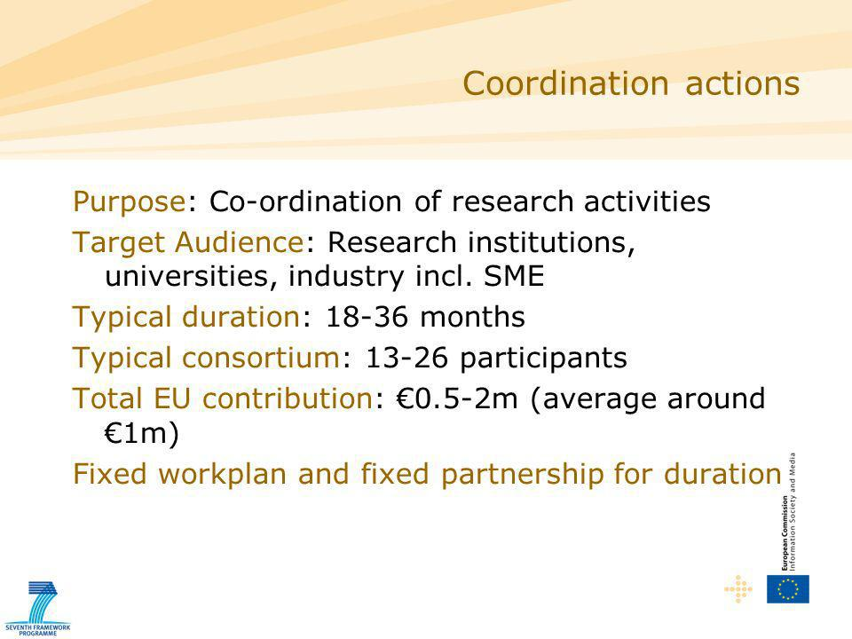 Purpose: Co-ordination of research activities Target Audience: Research institutions, universities, industry incl.