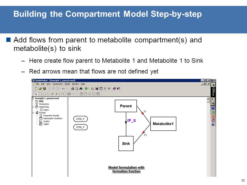 9 Building the Compartment Model Step-by-step Add metabolite compartment(s) –Here create one compartment for Metabolite 1 (no space in symbol/name) –Leave metabolite initial value set to 0.0
