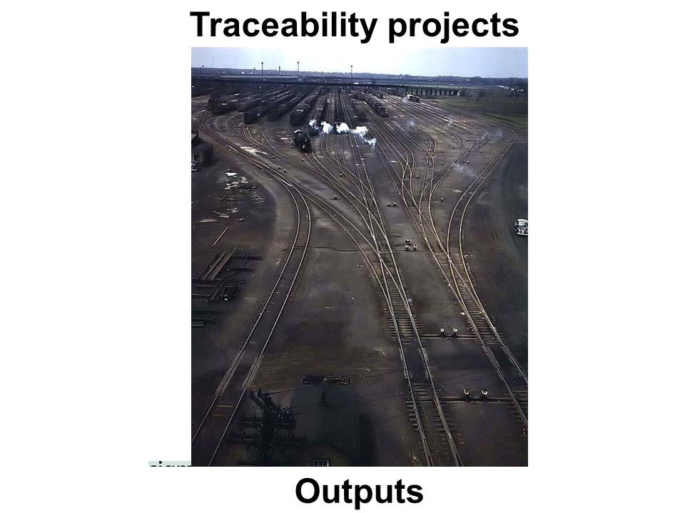 Outputs Traceability projects