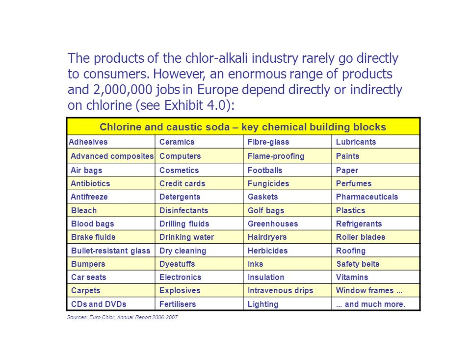 The products of the chlor-alkali industry rarely go directly to consumers.