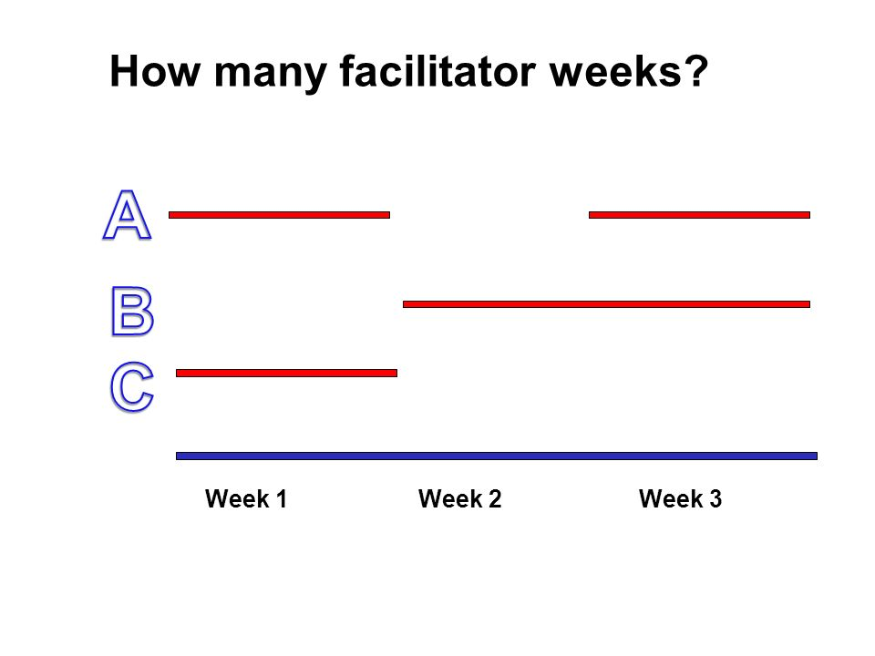 Week 1Week 2Week 3 How many facilitator weeks