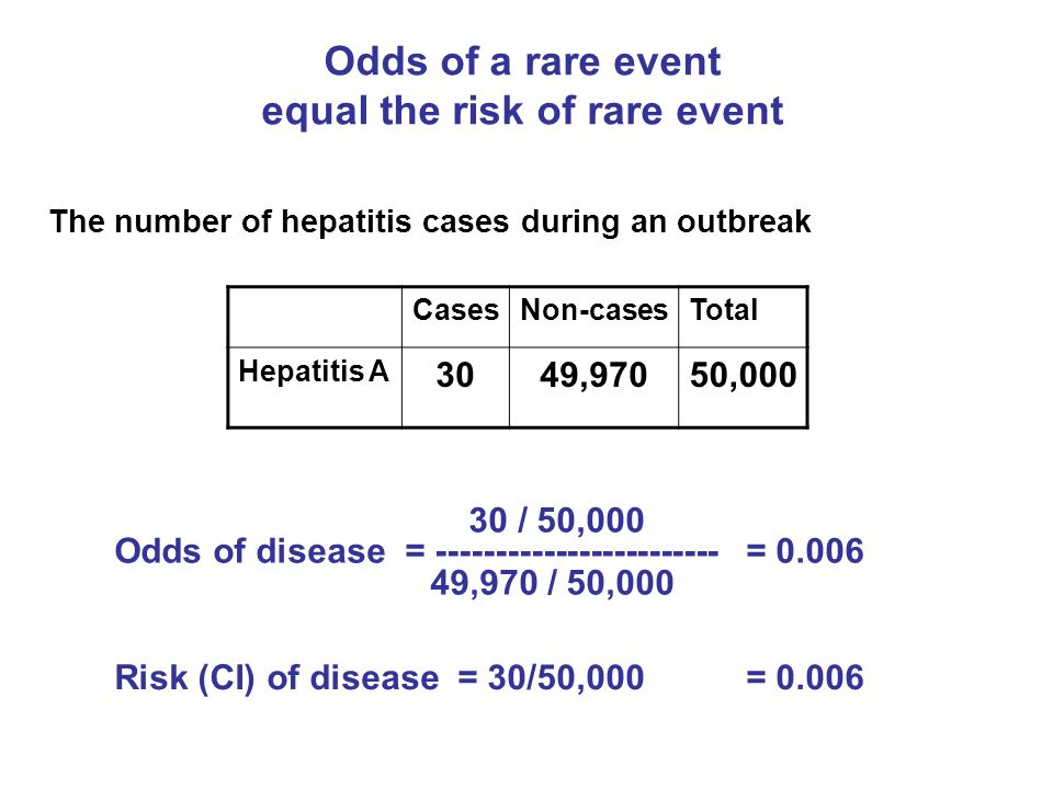 Odds of a rare event equal the risk of rare event CasesNon-casesTotal Hepatitis A 3049,97050,000 The number of hepatitis cases during an outbreak 30 / 50,000 Odds of disease = ------------------------ = 0.006 49,970 / 50,000 Risk (CI) of disease = 30/50,000 = 0.006