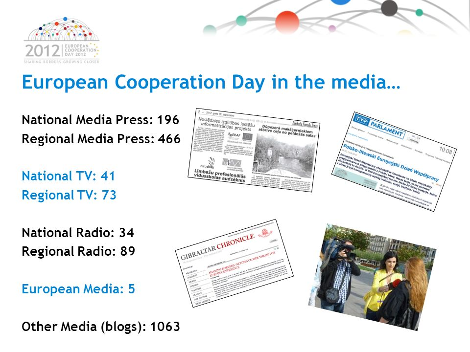 European Cooperation Day in the media… National Media Press: 196 Regional Media Press: 466 National TV: 41 Regional TV: 73 National Radio: 34 Regional Radio: 89 European Media: 5 Other Media (blogs): 1063