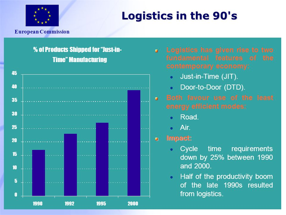 European Commission Logistics in the 90 s Logistics has given rise to two fundamental features of the contemporary economy: Just-in-Time (JIT).