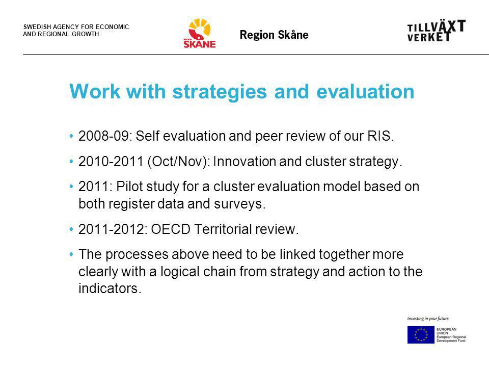 SWEDISH AGENCY FOR ECONOMIC AND REGIONAL GROWTH Work with strategies and evaluation : Self evaluation and peer review of our RIS.