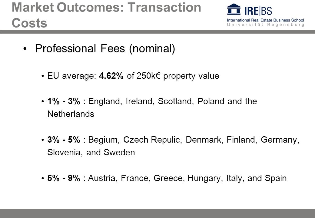 Market Outcomes: Transaction Costs Professional Fees (nominal) EU average: 4.62% of 250k property value 1% - 3% : England, Ireland, Scotland, Poland and the Netherlands 3% - 5% : Begium, Czech Repulic, Denmark, Finland, Germany, Slovenia, and Sweden 5% - 9% : Austria, France, Greece, Hungary, Italy, and Spain