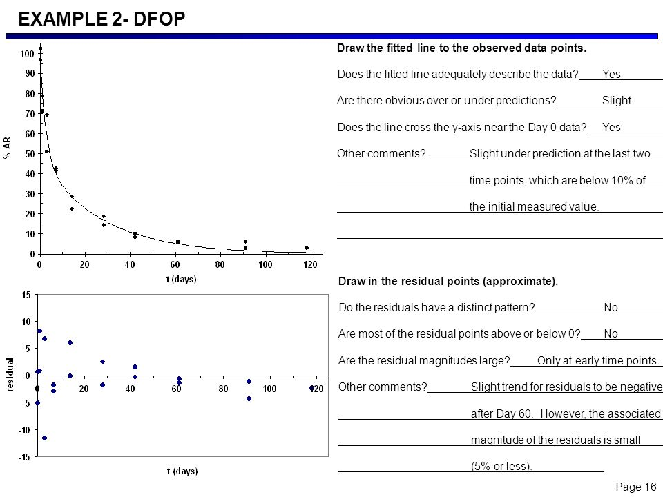 Page 16 EXAMPLE 2- DFOP Draw the fitted line to the observed data points.