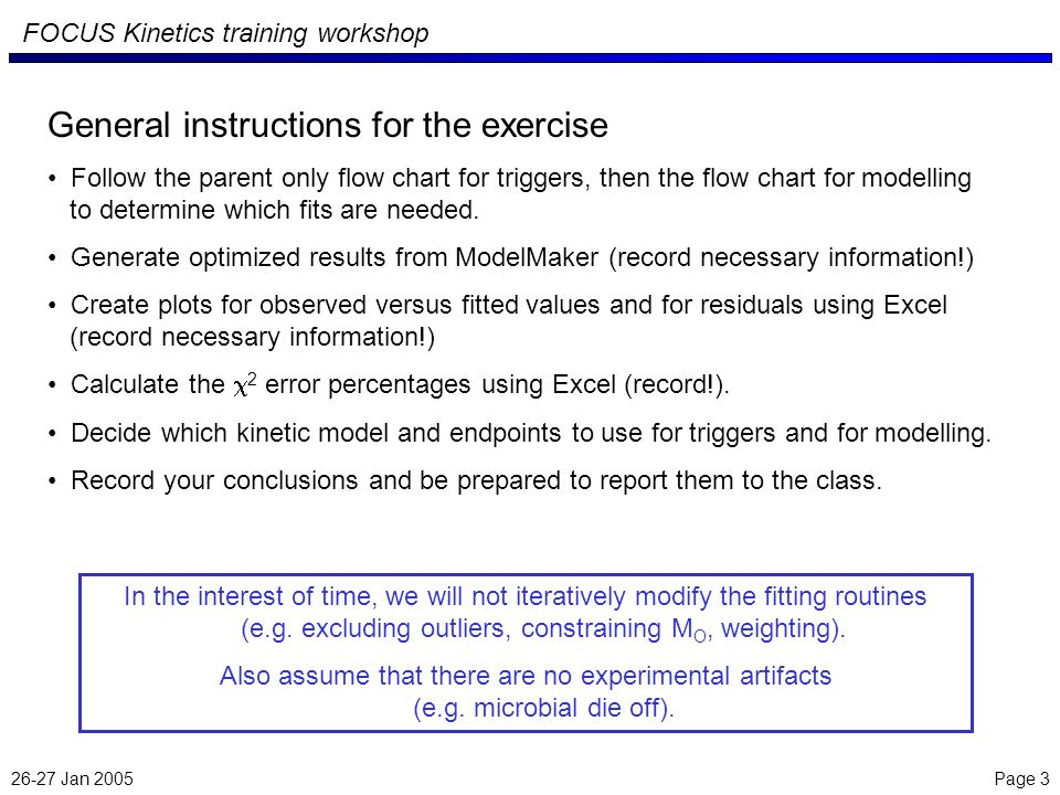 26-27 Jan 2005 Page 3 FOCUS Kinetics training workshop General instructions for the exercise Follow the parent only flow chart for triggers, then the flow chart for modelling to determine which fits are needed.