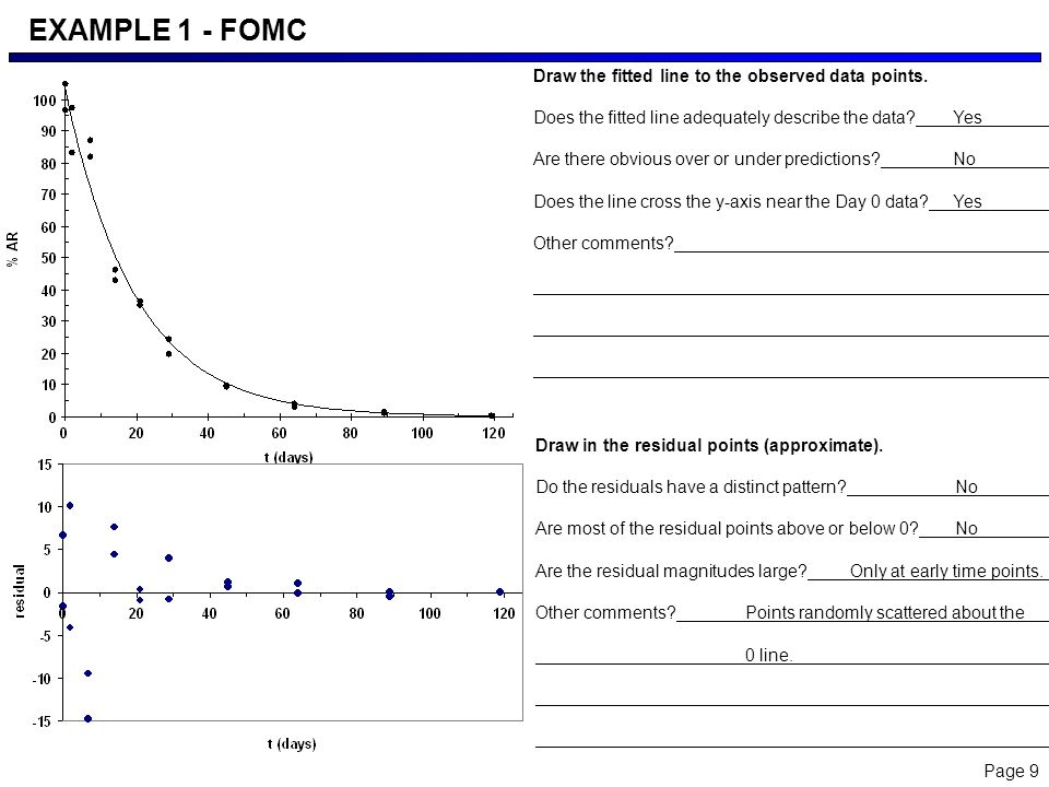 Page 9 EXAMPLE 1 - FOMC Draw the fitted line to the observed data points.