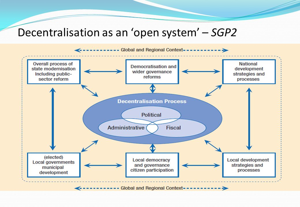 Decentralisation as an open system – SGP2
