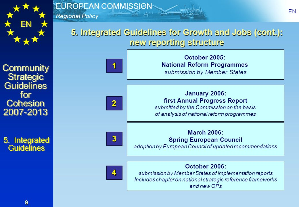 Regional Policy EUROPEAN COMMISSION EN Community Strategic Guidelines for Cohesion 2007-2013 Community Strategic Guidelines for Cohesion 2007-2013 EN 9 October 2005: National Reform Programmes submission by Member States 1 January 2006: first Annual Progress Report submitted by the Commission on the basis of analysis of national reform programmes 2 March 2006: Spring European Council adoption by European Council of updated recommendations 3 October 2006: submission by Member States of implementation reports Includes chapter on national strategic reference frameworks and new OPs 4 5.
