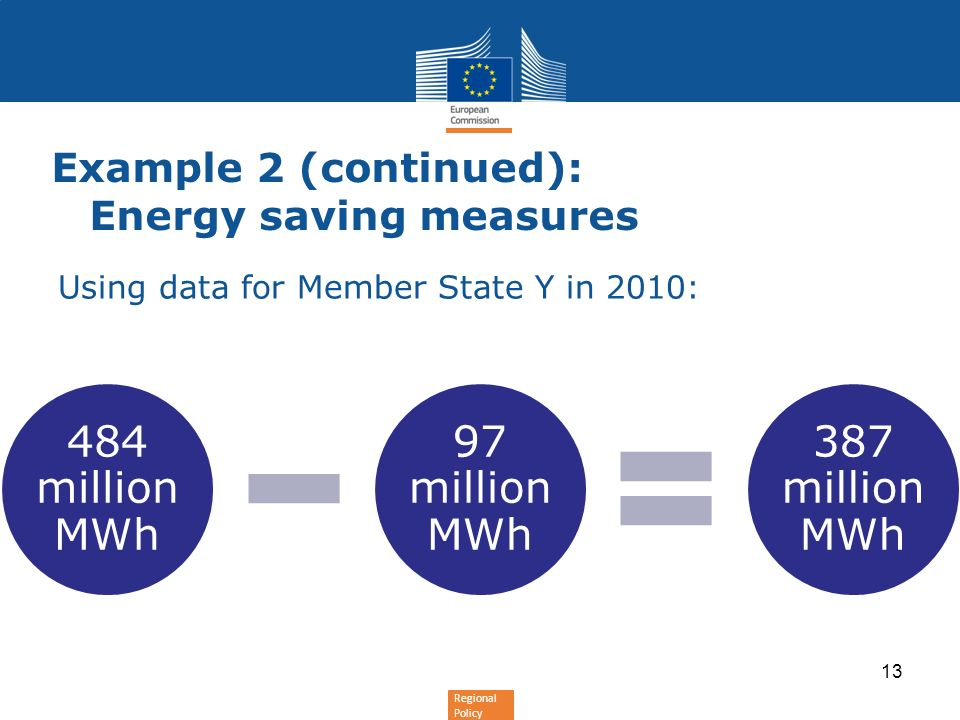 Regional Policy Using data for Member State Y in 2010: Example 2 (continued): Energy saving measures 484 million MWh 97 million MWh 387 million MWh 13