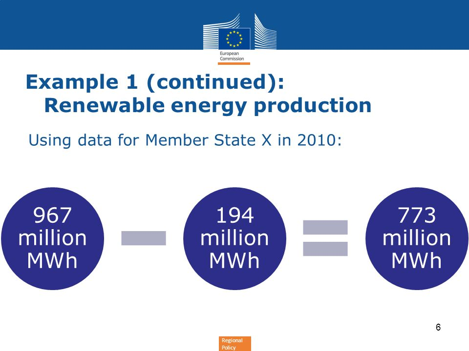 Regional Policy Using data for Member State X in 2010: Example 1 (continued): Renewable energy production 967 million MWh 194 million MWh 773 million MWh 6