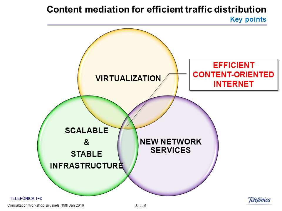 TELEFÓNICA I+D Slide 6 Consultation Workshop, Brussels, 19th Jan 2010 Content mediation for efficient traffic distribution Key points VIRTUALIZATION NEW NETWORK SERVICES SCALABLE & STABLE INFRASTRUCTURE EFFICIENT CONTENT-ORIENTED INTERNET EFFICIENT CONTENT-ORIENTED INTERNET