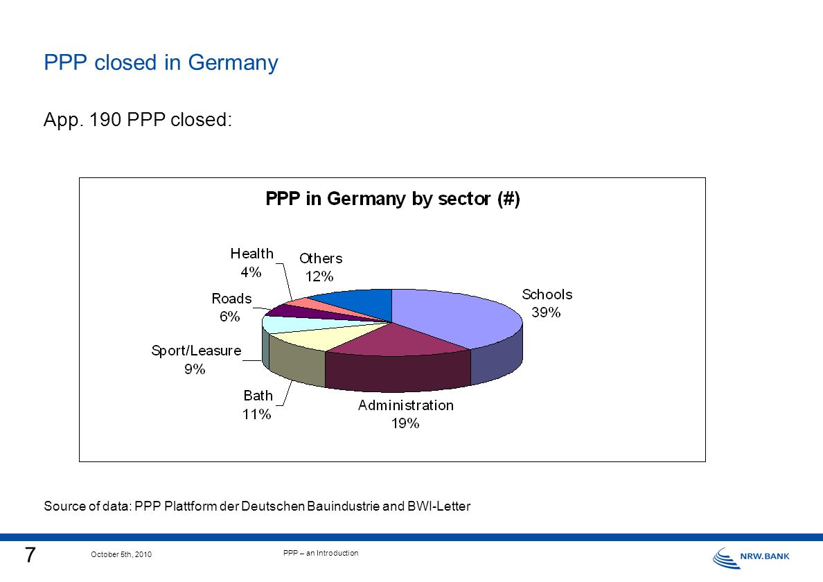 7 October 5th, 2010 PPP – an Introduction PPP closed in Germany App.