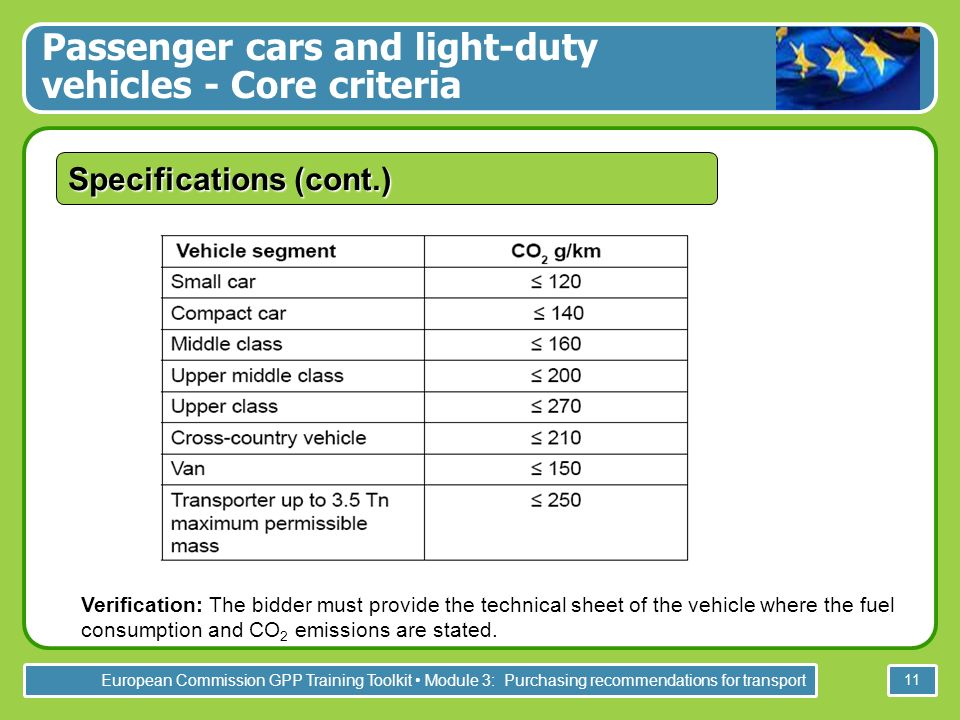 European Commission GPP Training Toolkit Module 3: Purchasing recommendations for transport 11 Specifications (cont.) Verification: The bidder must provide the technical sheet of the vehicle where the fuel consumption and CO 2 emissions are stated.
