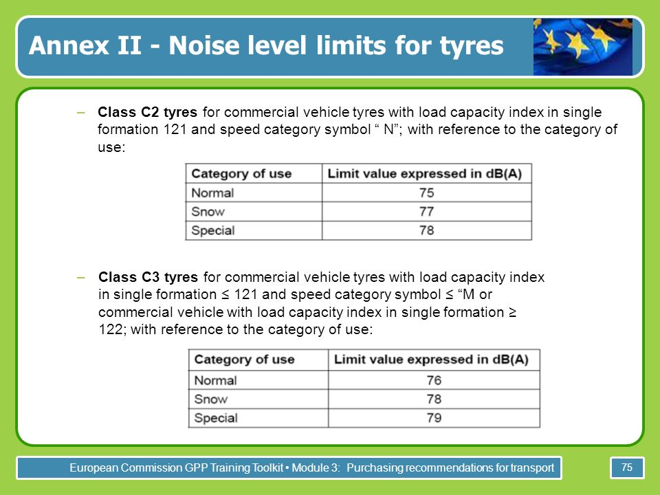 European Commission GPP Training Toolkit Module 3: Purchasing recommendations for transport 75 –Class C2 tyres for commercial vehicle tyres with load capacity index in single formation 121 and speed category symbol N; with reference to the category of use: Annex II - Noise level limits for tyres –Class C3 tyres for commercial vehicle tyres with load capacity index in single formation 121 and speed category symbol M or commercial vehicle with load capacity index in single formation 122; with reference to the category of use: