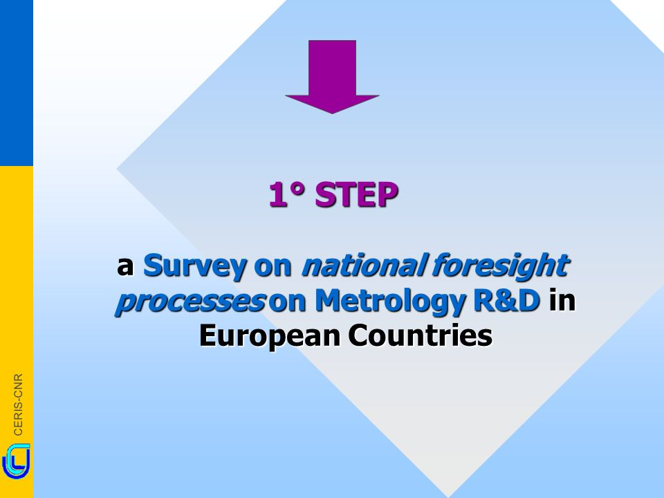 CERIS-CNR 1° STEP a Survey on national foresight processes on Metrology R&D in European Countries a Survey on national foresight processes on Metrology R&D in European Countries