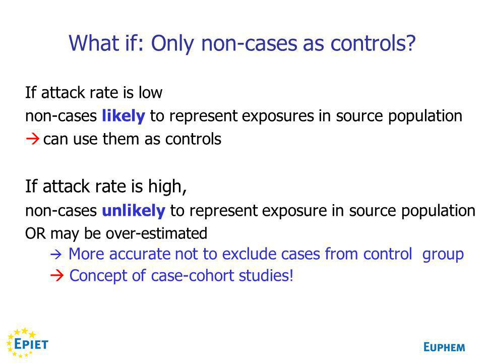 What if: Only non-cases as controls.