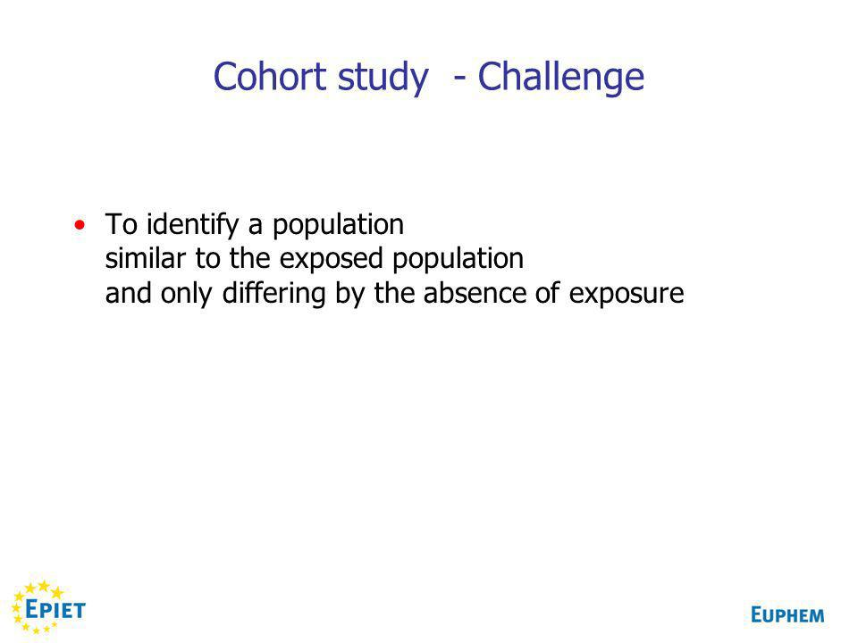 Cohort study - Challenge To identify a population similar to the exposed population and only differing by the absence of exposure