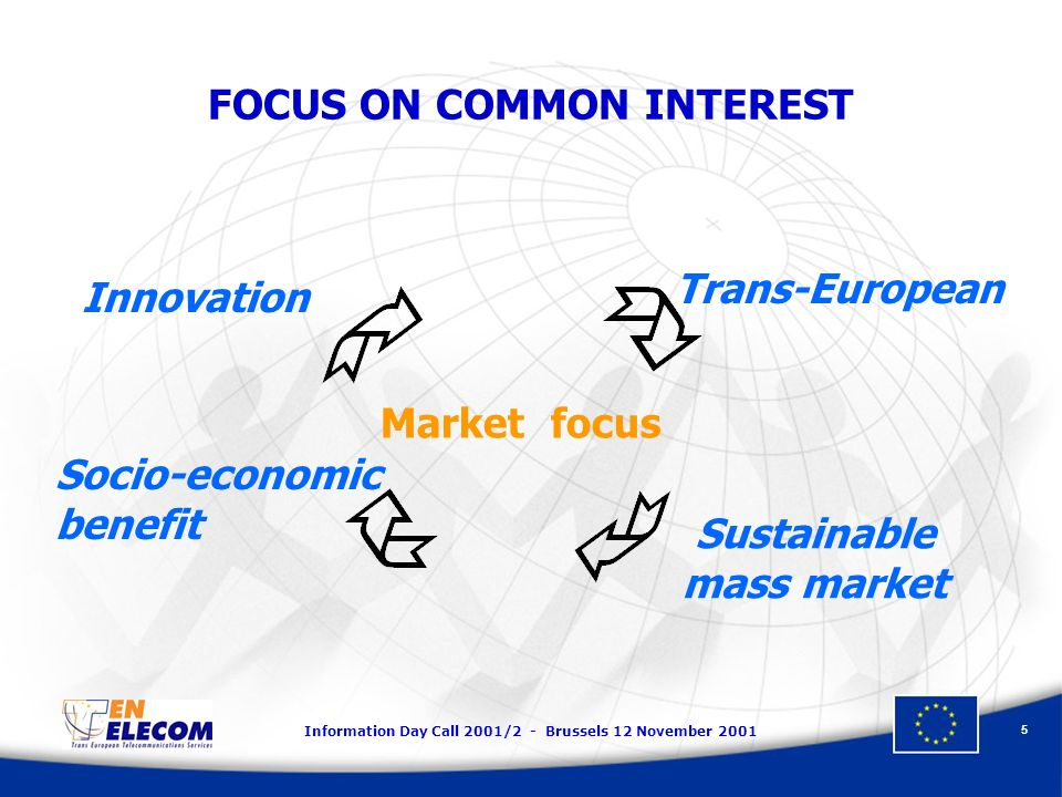 Information Day Call 2001/2 - Brussels 12 November Innovation FOCUS ON COMMON INTEREST Socio-economic benefit Sustainable mass market Market focus Trans-European