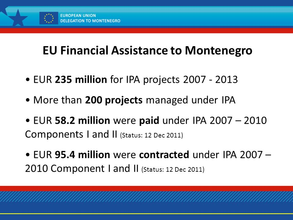 EU Financial Assistance to Montenegro EUR 235 million for IPA projects 2007 - 2013 More than 200 projects managed under IPA EUR 58.2 million were paid under IPA 2007 – 2010 Components I and II (Status: 12 Dec 2011) EUR 95.4 million were contracted under IPA 2007 – 2010 Component I and II (Status: 12 Dec 2011)