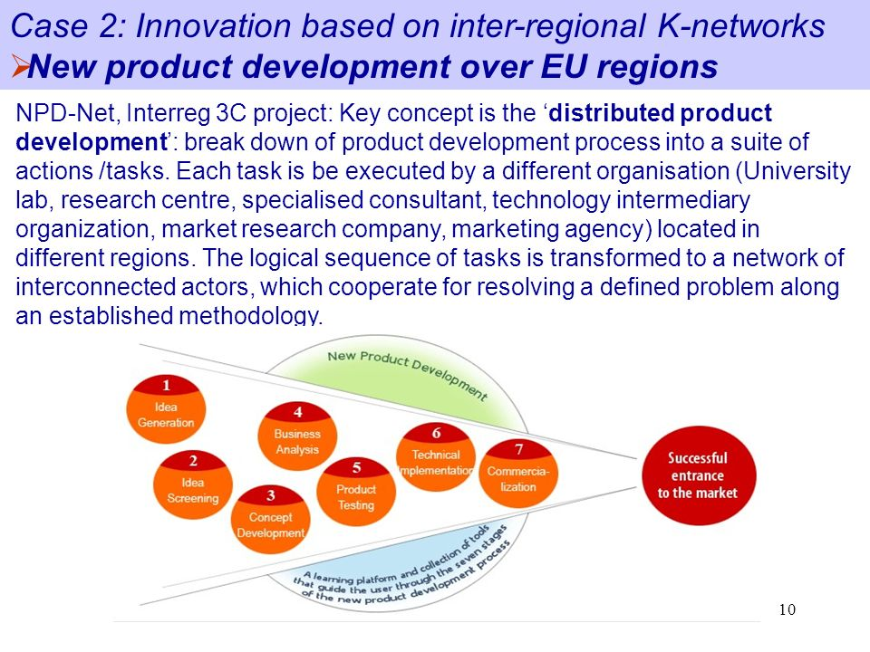 10 Case 2: Innovation based on inter-regional K-networks New product development over EU regions NPD-Net, Interreg 3C project: Key concept is the distributed product development: break down of product development process into a suite of actions /tasks.