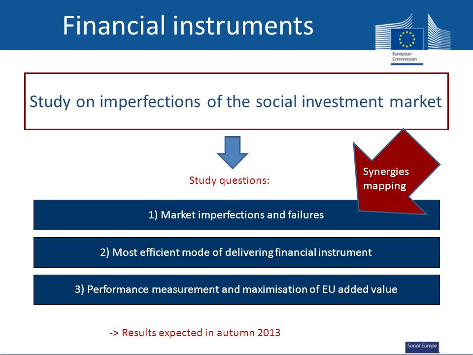 Financial instruments 1) Market imperfections and failures 2) Most efficient mode of delivering financial instrument 3) Performance measurement and maximisation of EU added value Study on imperfections of the social investment market Study questions: -> Results expected in autumn 2013 Synergies mapping