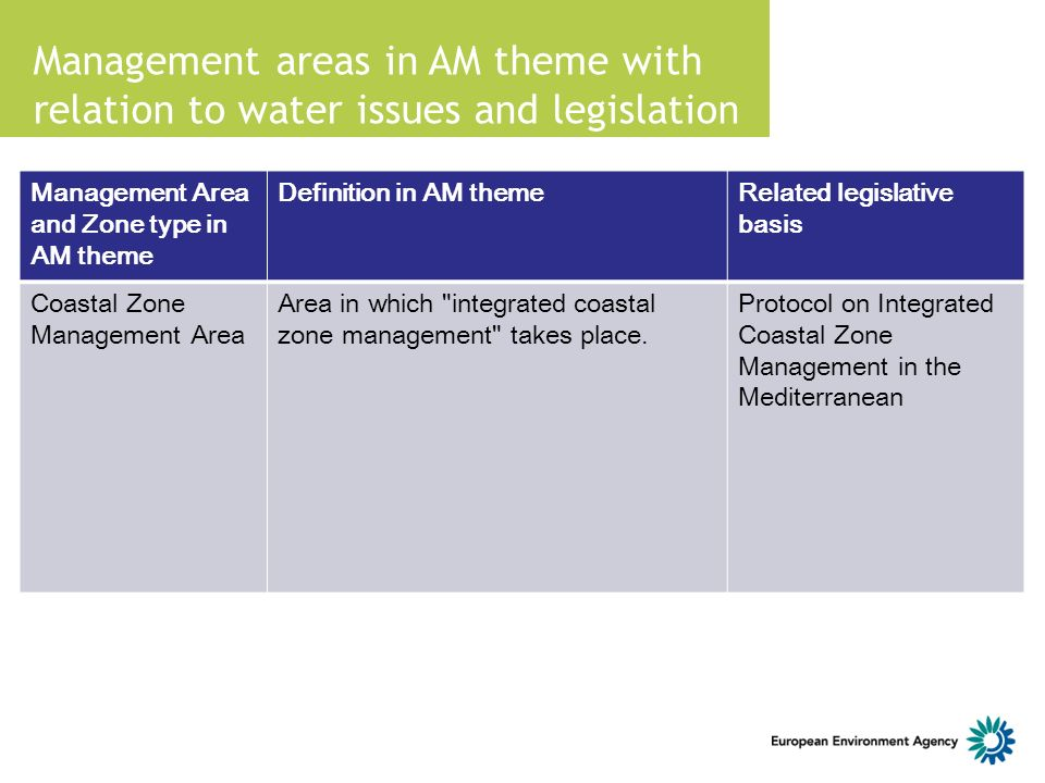 Management areas in AM theme with relation to water issues and legislation Management Area and Zone type in AM theme Definition in AM themeRelated legislative basis Coastal Zone Management Area Area in which integrated coastal zone management takes place.