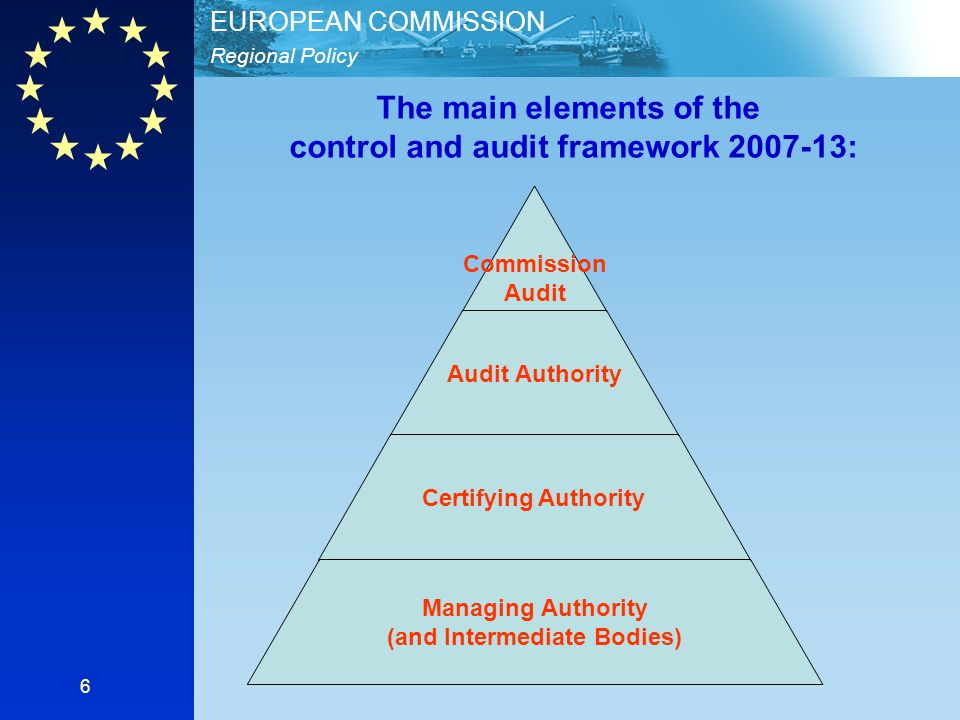 Regional Policy EUROPEAN COMMISSION 6 Commission Audit Audit Authority Certifying Authority Managing Authority (and Intermediate Bodies) The main elements of the control and audit framework :