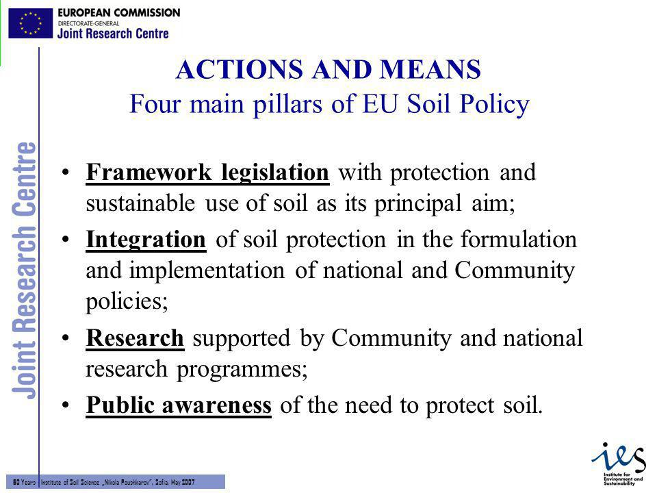 15 60 Years - Institute of Soil Science Nikola Poushkarov, Sofia, May 2007 ACTIONS AND MEANS Four main pillars of EU Soil Policy Framework legislation with protection and sustainable use of soil as its principal aim; Integration of soil protection in the formulation and implementation of national and Community policies; Research supported by Community and national research programmes; Public awareness of the need to protect soil.