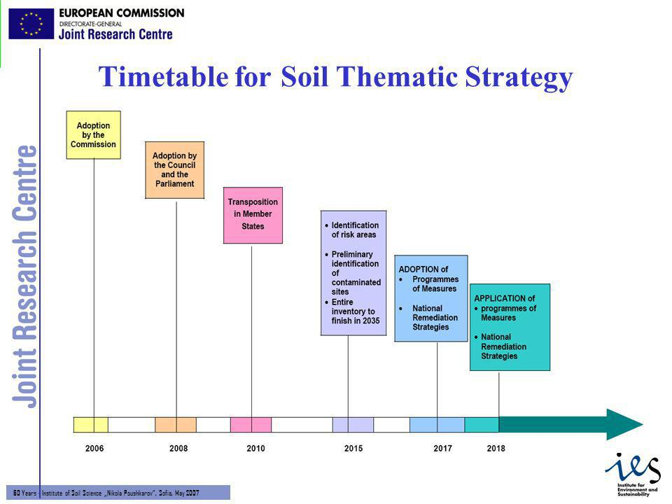 19 60 Years - Institute of Soil Science Nikola Poushkarov, Sofia, May 2007 Timetable for Soil Thematic Strategy