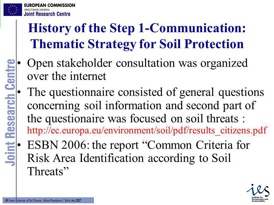 5 60 Years - Institute of Soil Science Nikola Poushkarov, Sofia, May 2007 History of the Step 1-Communication: Thematic Strategy for Soil Protection Open stakeholder consultation was organized over the internet The questionnaire consisted of general questions concerning soil information and second part of the questionaire was focused on soil threats : http://ec.europa.eu/environment/soil/pdf/results_citizens.pdf ESBN 2006: the report Common Criteria for Risk Area Identification according to Soil Threats