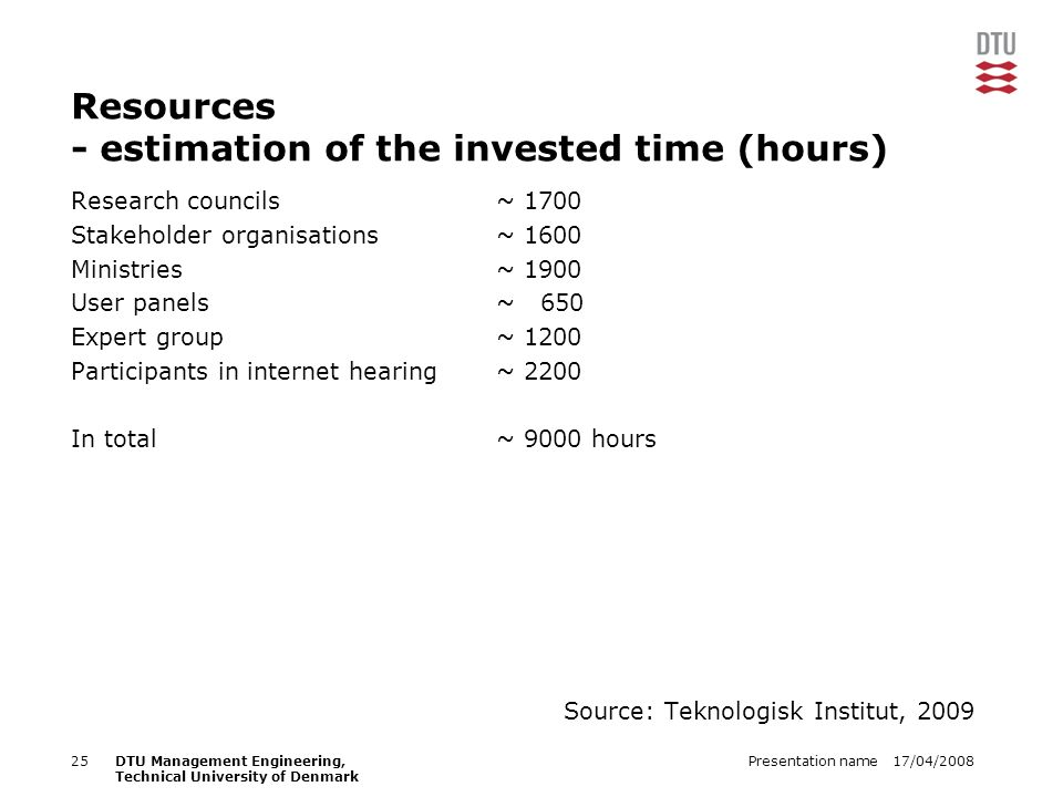 17/04/2008Presentation name25DTU Management Engineering, Technical University of Denmark Resources - estimation of the invested time (hours) Research councils~ 1700 Stakeholder organisations~ 1600 Ministries~ 1900 User panels ~ 650 Expert group~ 1200 Participants in internet hearing~ 2200 In total~ 9000 hours Source: Teknologisk Institut, 2009