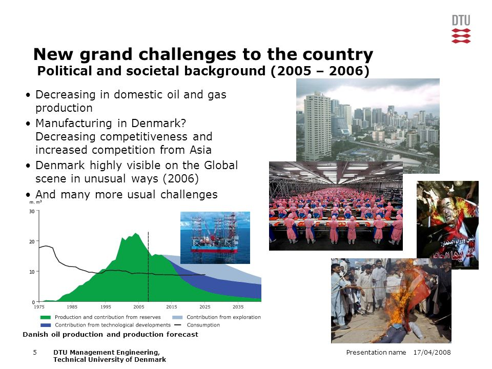 17/04/2008Presentation name5DTU Management Engineering, Technical University of Denmark New grand challenges to the country Political and societal background (2005 – 2006) Decreasing in domestic oil and gas production Manufacturing in Denmark.