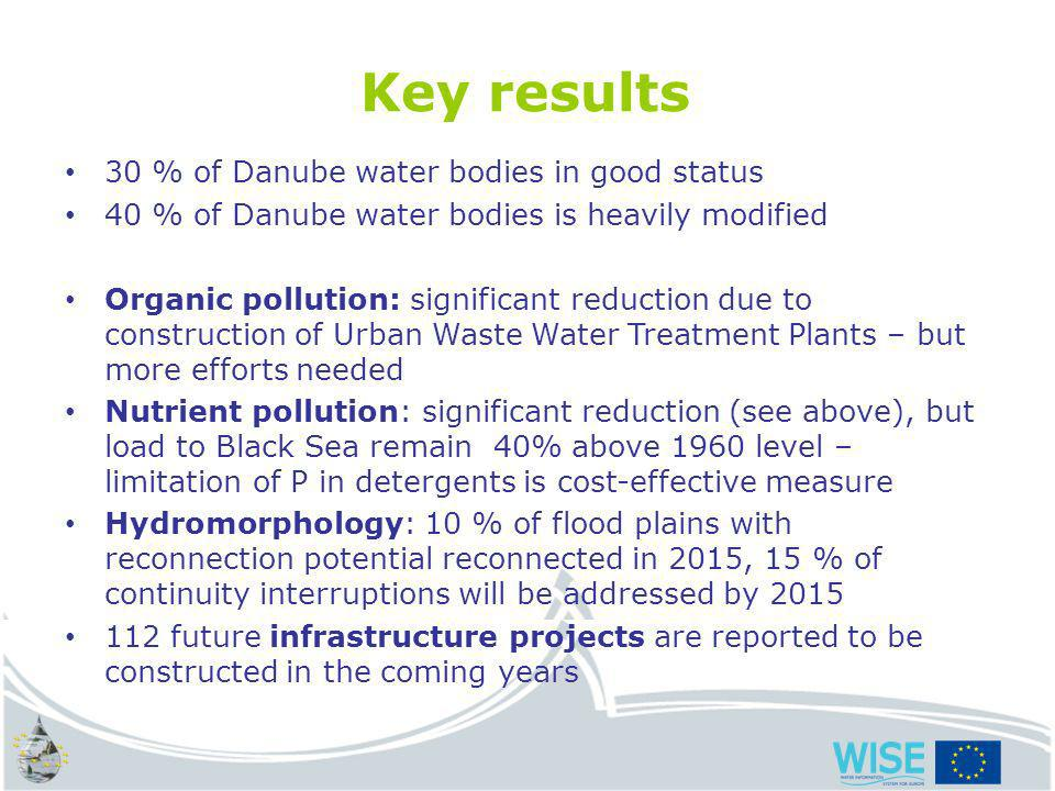 water.europa.eu Key results 30 % of Danube water bodies in good status 40 % of Danube water bodies is heavily modified Organic pollution: significant reduction due to construction of Urban Waste Water Treatment Plants – but more efforts needed Nutrient pollution: significant reduction (see above), but load to Black Sea remain 40% above 1960 level – limitation of P in detergents is cost-effective measure Hydromorphology: 10 % of flood plains with reconnection potential reconnected in 2015, 15 % of continuity interruptions will be addressed by 2015 112 future infrastructure projects are reported to be constructed in the coming years