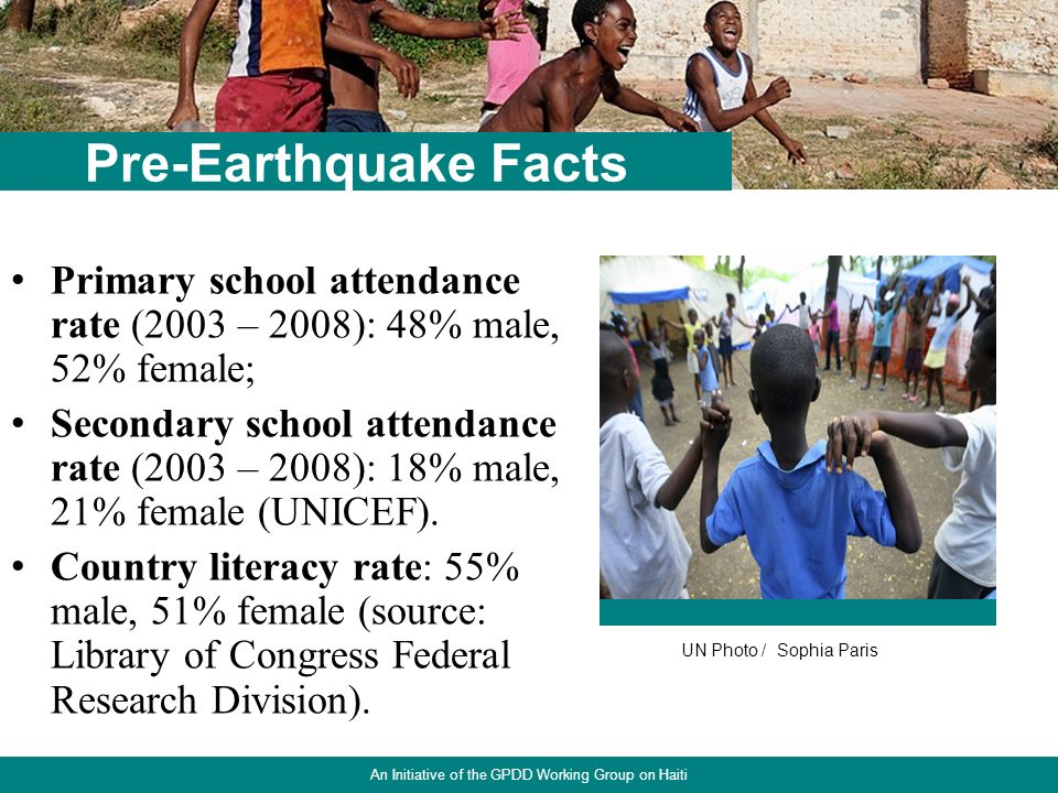 3 Primary school attendance rate (2003 – 2008): 48% male, 52% female; Secondary school attendance rate (2003 – 2008): 18% male, 21% female (UNICEF).