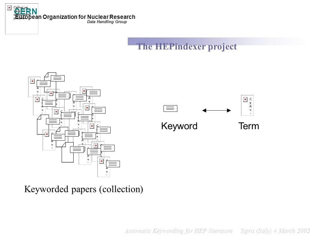 Keyworded papers (collection) Keyword Term Automatic Keywording for HEP literature Ispra (Italy) 4 March 2002 CERN European Organization for Nuclear Research Data Handling Group The HEPindexer project
