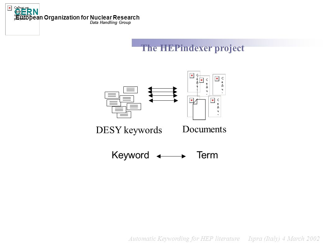 Automatic Keywording for HEP literature Ispra (Italy) 4 March 2002 CERN European Organization for Nuclear Research Data Handling Group The HEPindexer project Keyword Term DESY keywords Documents