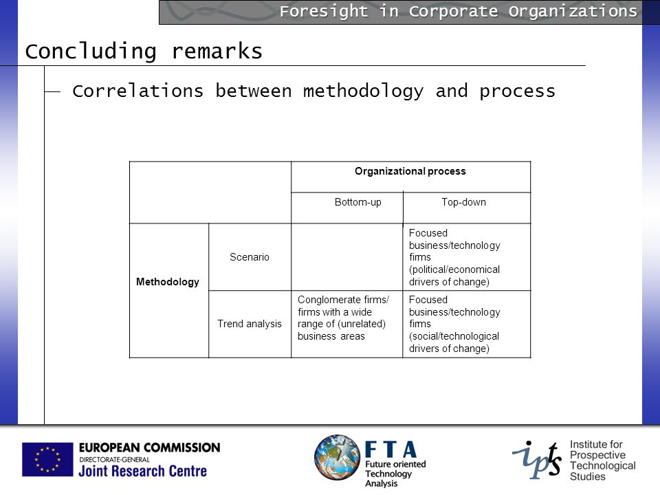 Foresight in Corporate Organizations Concluding remarks Organizational process Bottom-up Top-down Methodology Scenario Focused business/technology firms (political/economical drivers of change) Trend analysis Conglomerate firms/ firms with a wide range of (unrelated) business areas Focused business/technology firms (social/technological drivers of change) Correlations between methodology and process