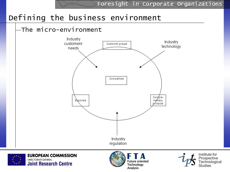 Foresight in Corporate Organizations Defining the business environment The micro-environment Competitors Customer groups Suppliers Comple- mentary products Industry customers needs Industry technology Industry regulation