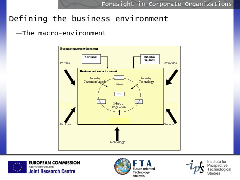 Foresight in Corporate Organizations Defining the business environment The macro-environment