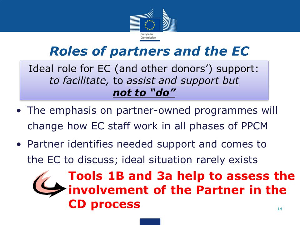 14 Roles of partners and the EC The emphasis on partner-owned programmes will change how EC staff work in all phases of PPCM Partner identifies needed support and comes to the EC to discuss; ideal situation rarely exists Ideal role for EC (and other donors) support: to facilitate, to assist and support but not to do Ideal role for EC (and other donors) support: to facilitate, to assist and support but not to do Tools 1B and 3a help to assess the involvement of the Partner in the CD process