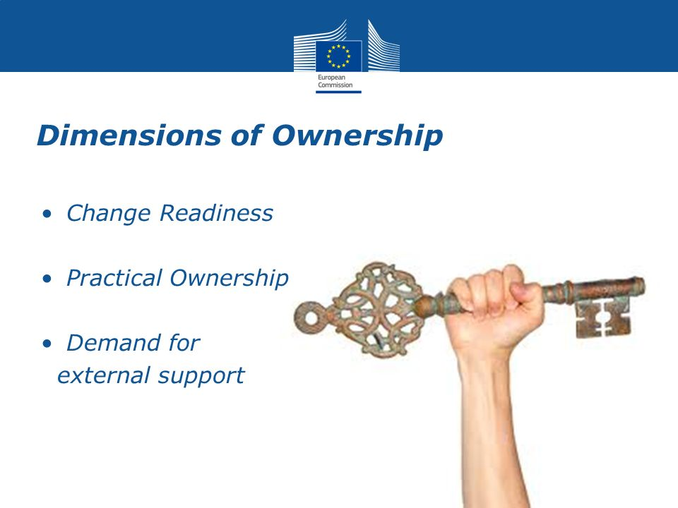 Dimensions of Ownership Change Readiness Practical Ownership Demand for external support